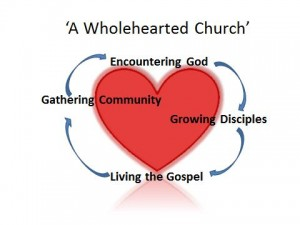 Wholehearted Church